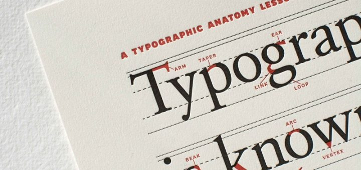 perfect fonts