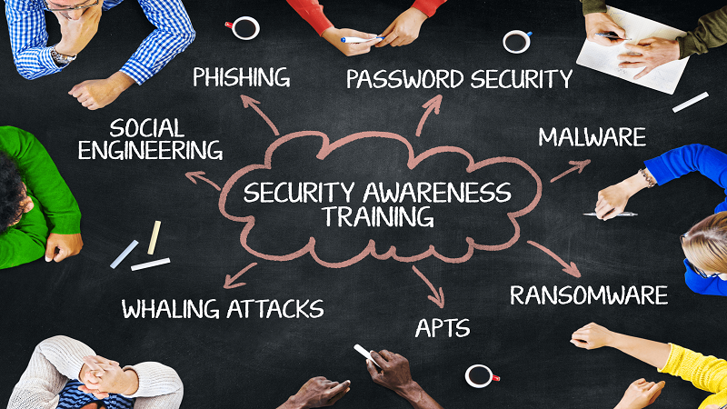 Security Awareness Training Programs to Stay Safe from Phishing Attacks